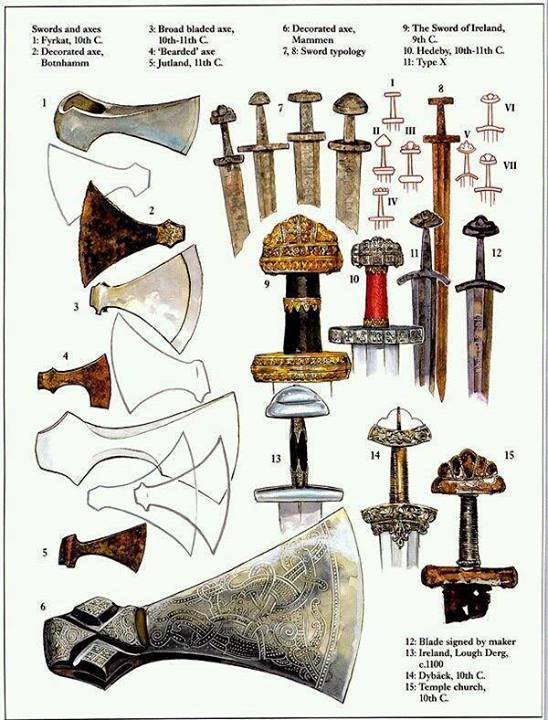 Viking weapons from around Europe