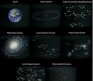 poster of the universe